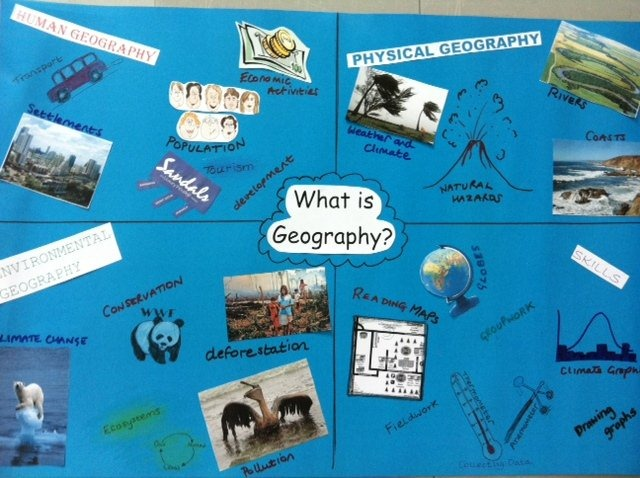 What is Geog poster 1